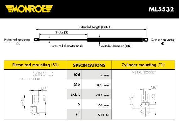 Pneumatická prużina, Batożinový/nákladný priestor MONROE Automotive Europe