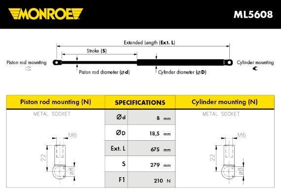 Plynová vzpera, kapota motora MONROE Automotive Europe